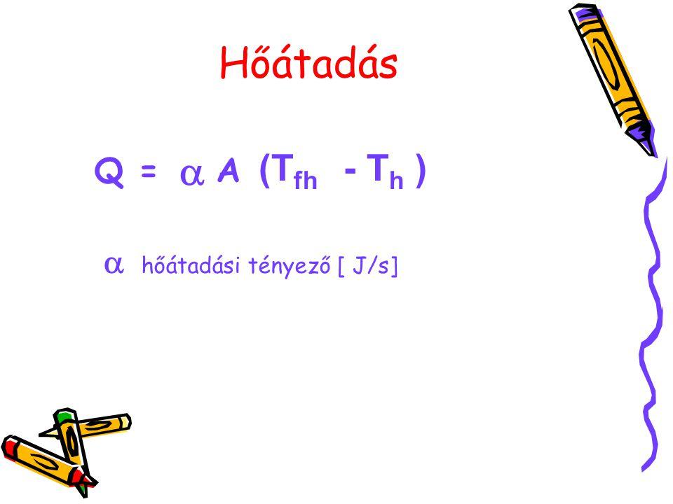 Hőátadás a (Tfh - Th ) Q = A a hőátadási tényező [ J/s]
